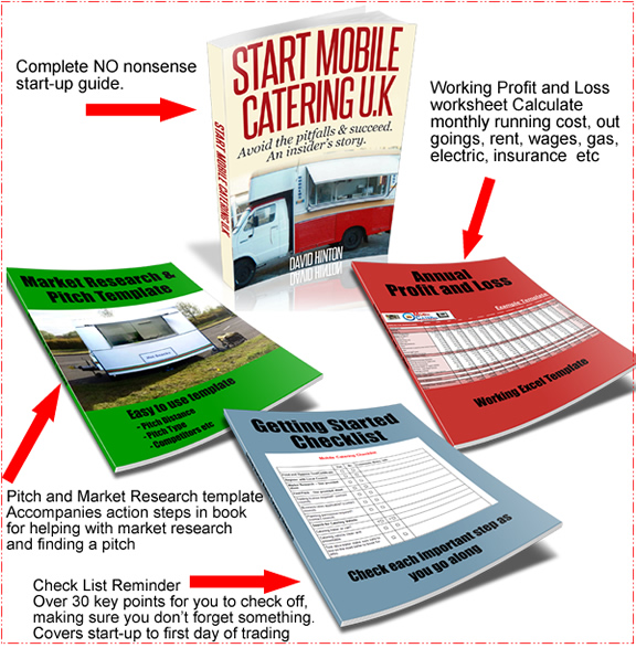 start mobile catering book